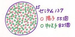 のスペクトル線の微細構造定数 ...