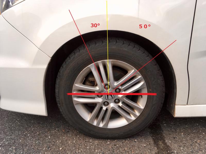 車検 タイヤ はみ出し 車検・タイヤはみ出しハミタイ・ツライチの車検基準10ミリ改正