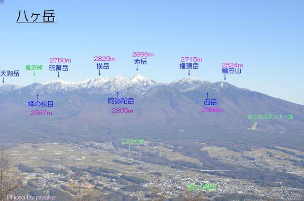 八ヶ岳(赤岳・阿弥陀岳・横岳・...